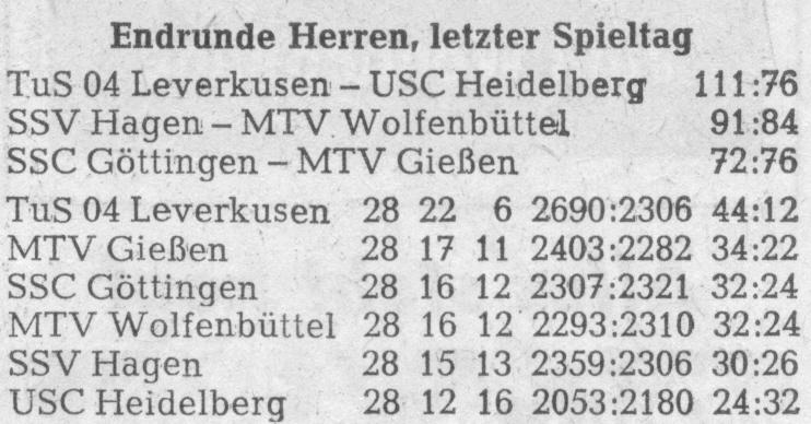 … und Abschlusstabelle der Saison 78/79