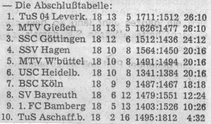 … der Hauptrunde der 1. BL in der Saison 78/79