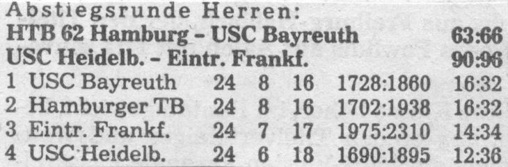 Der USC belegte den letzten Platz der Abstiegsrunde und stieg aus der 1. BL ab.